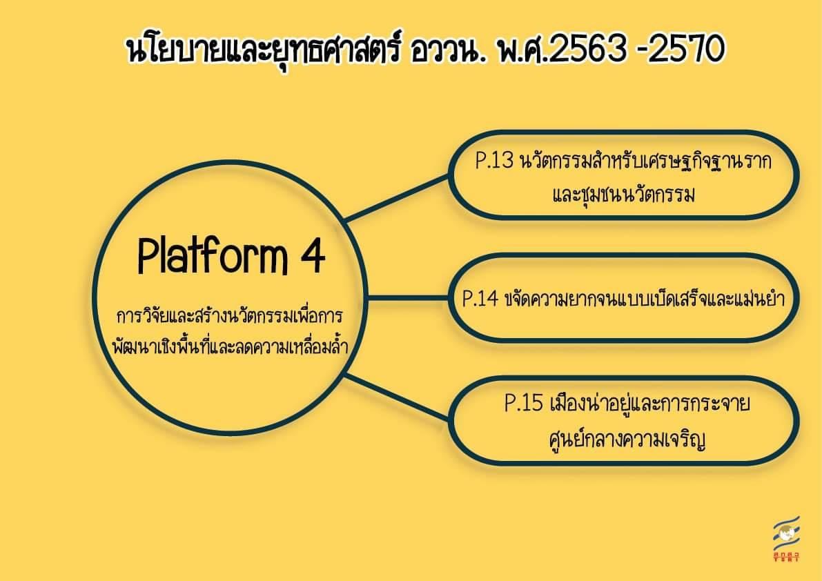 Platform 4 : การวิจัยและสร้างนวัตกรรมเพื่อการพัฒนาเชิงพื้นที่และลดความเหลื่อมล้ำ  พร้อมตัวอย่าง แผนง…